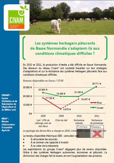 syst paturants conditions climatiques basse normandie